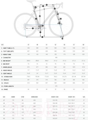Велосипед Orbea Orca M20 2020 / K117A6